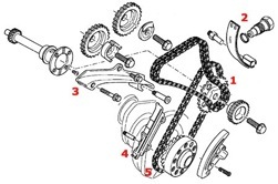 12v vr6 timing chain and guides replacement