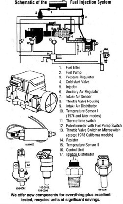 1973 vw type 3 wiring diagram  diagram  auto wiring diagram