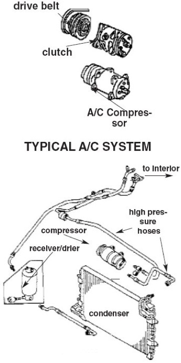 Parts Place Inc com: VW parts, Air Conditioning, condensers